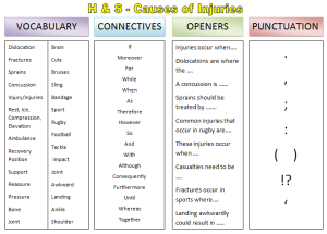 Helping learners with weak literacy in PE